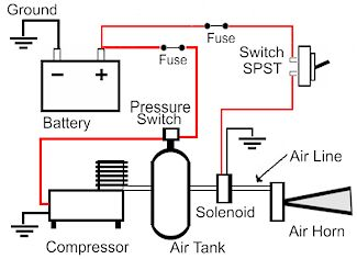 Wiring diagram for air horns trusted wiring diagram wiring diagram for air horns asfbconference2016 Images
