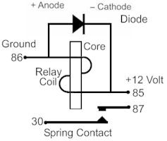 12 volt car relays used in automotive industry diode protection for a car relay