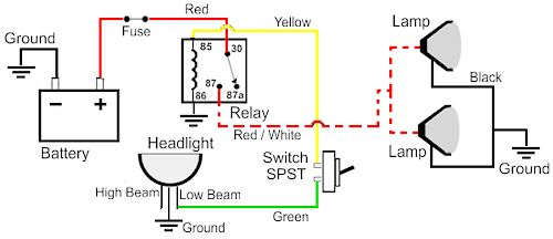 locate the low beam or high beam light lead on one headlamp by using a