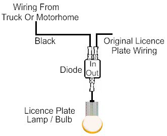 Trailer Tow Bar Wiring Diagram For Towing. Optional License Plate Trailer Wiring. Wiring. Motorhome Towing Systems Diagrams At Scoala.co