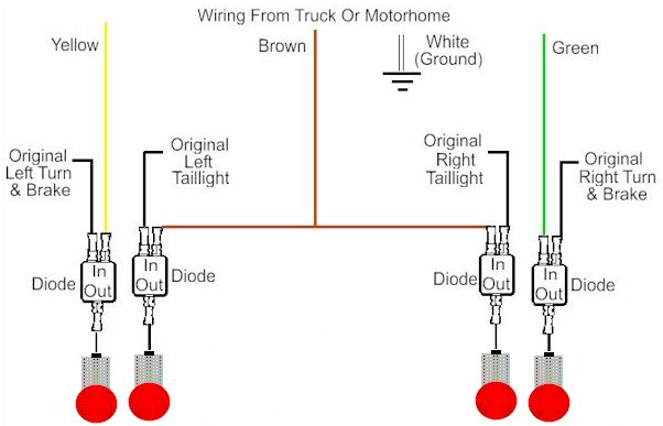 Trailer Tow Bar Wiring Diagram For Towing. Basic 2 Wire Tow Vehicle Truck Motorhome To Towed Car. Wiring. Motorhome Towing Systems Diagrams At Scoala.co