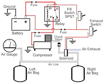 air_suspension ford air suspension schematic wiring diagrams reader