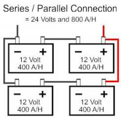 Outstanding 12 Volt Battery Connections And Hook Up Wiring 101 Sianudownsetwise Assnl