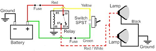 fog_lights how to wire fog and driving lights harness wiring diagram bosch relay wiring diagram fog lights at gsmx.co